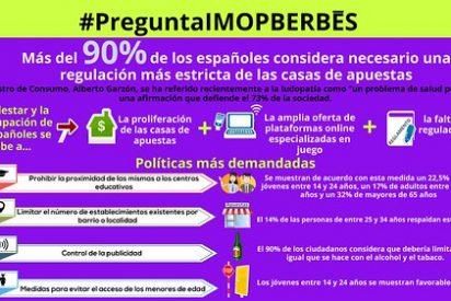 Más del 90% de los españoles considera necesario una regulación más estricta de las casas de apuestas