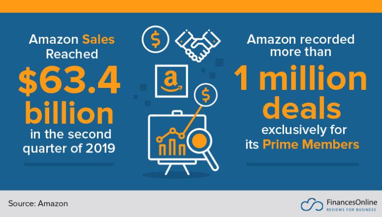 Consultoría en Amazon