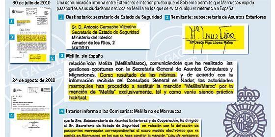 El gobierno zapatero permite entrar en espa a a ciudadanos for Pasaporte ministerio interior