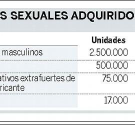 Los artefactos sexuales que busca la Junta de Andalucía.
