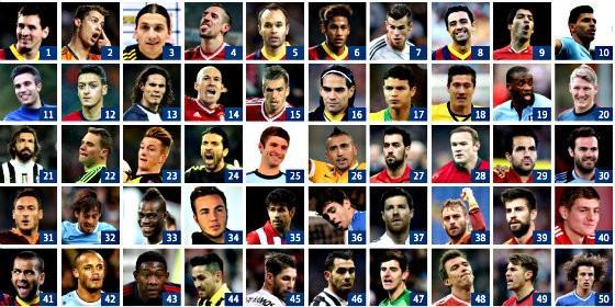 Resultado de imagen para los mejores futbolistas del mundo