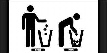Ricos, pobres y la actitud frente a la papelera.