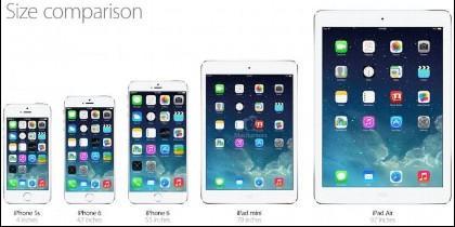 Comparación del tamaño del iPhone 6 con otros móviles y con la tableta.