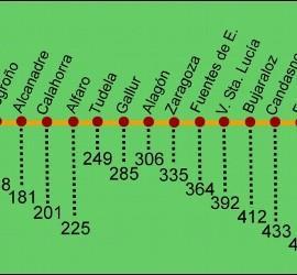 Camino ignaciano, etapas