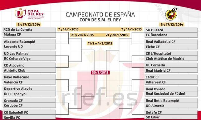 En Copa del Rey vamos a tener, casi seguro, derbi madrileño en ...