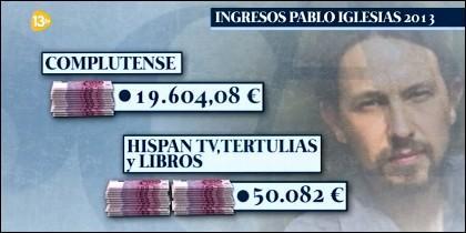 Ingresos de Pablo Iglesias en 2013