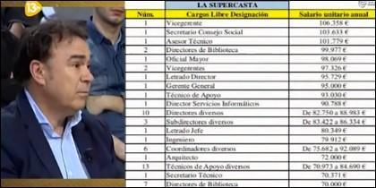 Galiacho le ajusta las cuentas a los de Podemos.