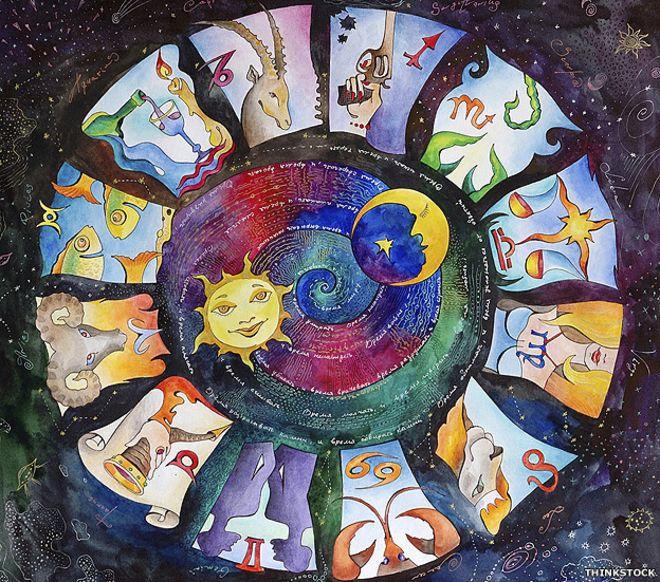 Tu signo zodiacal puede haber cambiado 39 adivina 39 si - Orden de los signos zodiacales ...