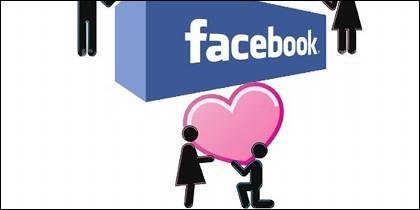 Facebook y las relaciones virtuales.