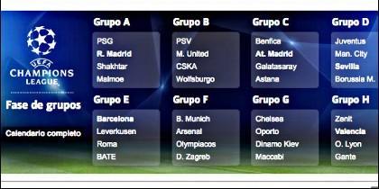 El sorteo y todos los grupos de la Champions 2015-16.