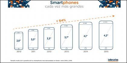 Pantalla smartphones