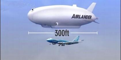 Airlander 10: el objeto volador más grande del mundo.