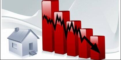 Euribor, hipotecas, vivienda y bancos.