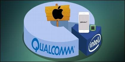 Qualcomm, Apple y el iPhone 7.