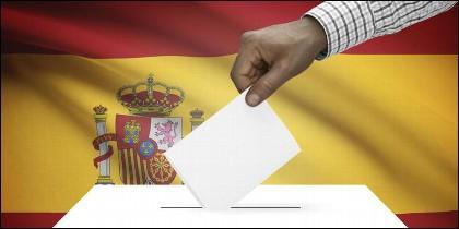 Elecciones, encuestas, sondeos, votos, partidos políticos y poder.