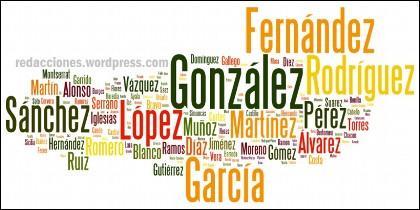 Apellidos y nombres españoles.