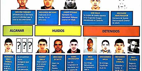 Los terroristas islámicos de los atentados en Barcelona y Cambrils.