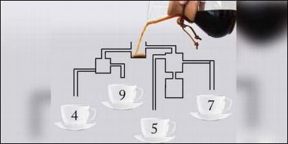 El acertijo del café.
