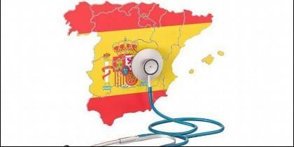 España, el SNS, los médicos y la medicina.