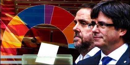Oriol Junqueras (ERC) con Carles Puigdemont (JuntsxCat).