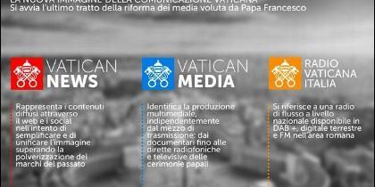 Nueva imagen de la comunicación vaticana