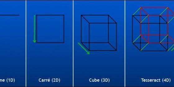 Actualización] La Cuarta Dimensión [Explicado Fácil] -... en Taringa!
