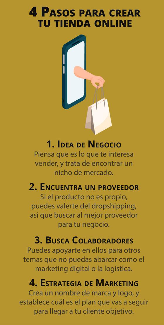 4 pasos creación tienda online