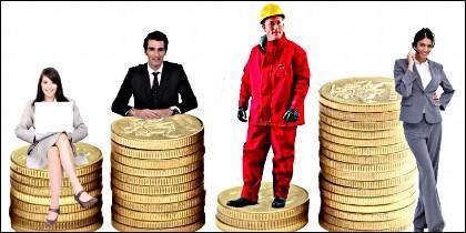 Empleo y sueldo.
