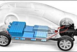 Baterías para coches eléctricos.