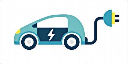 El coche eléctrico y su recarga.