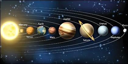 Sistema Solar: el Sol y los planetas.