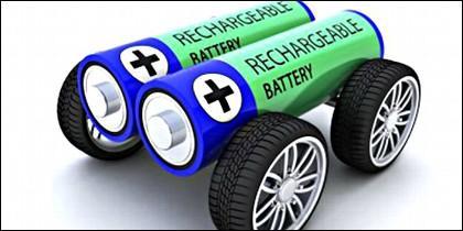 El coche eléctrico, su autonomía, la bateria y la recarga.