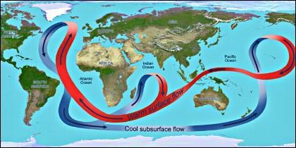 El 'Global Ocean Conveyor Belt' (cinta transportadora oceánica), que mueve corrientes de agua en los océanos.
