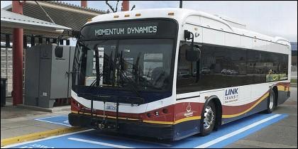 Carga inalámbrica de autobuses eléctricos