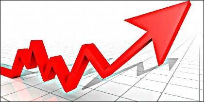 Economía, precios, Ibex 35, inflación.