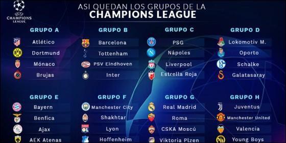 Sorteo Champion League Gallery: Sorteo De La Champions League 2018: Real Madrid Y Atleti
