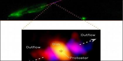 Disco de acreción en una estrella en formación.
