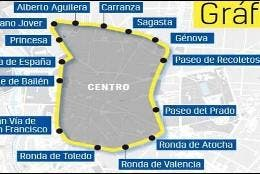 Mapa de la APR de Madrid Central.