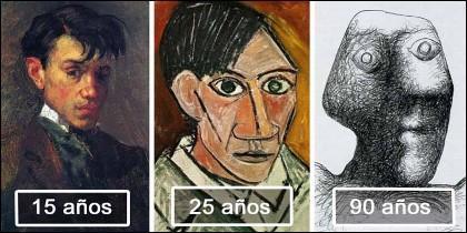 Los autorretratos de Picasso a través de la Historia.