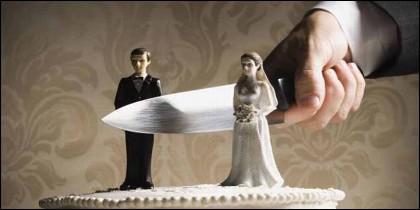 Amor, noviazgo, matrimonio y divorcio.