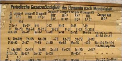 La tabla periódica más antigua del mundo.