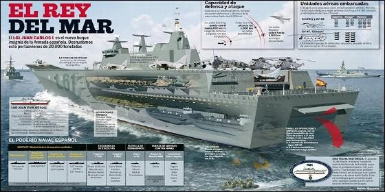 El portaaviones Juan Carlos I.