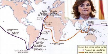 Carmen Calvo y la vuelta al mundo de Magallanes y Elcano.