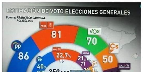 El pronóstico del politólogo que adivinó el resultado en Andalucía.