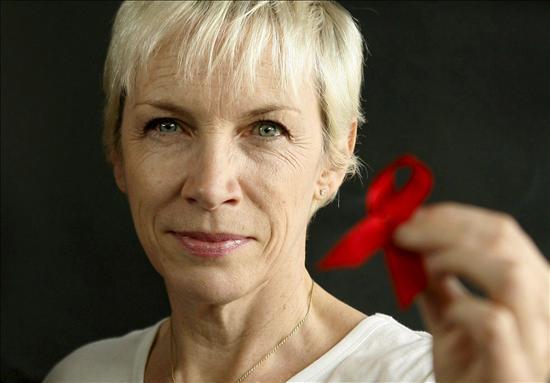 Prejuicio y Discriminación...SIDA En America Latina.