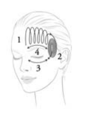 Sensai Refreshing Eye Essence aplicacion