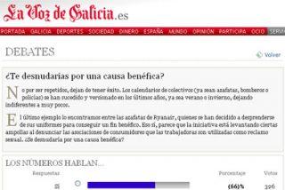 El 66% de los gallegos se desnudaría por una causa benéfica