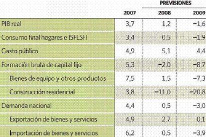 Año nuevo... recesión segura: el PIB retrocederá un 1,6%