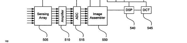 Una pantalla LCD con miles de sensores que permitiría hacer fotos y videos al iPhone