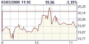 Sacyr ganó 946 millones en 2007, un 74,5% más, en su primer año en Repsol YPF